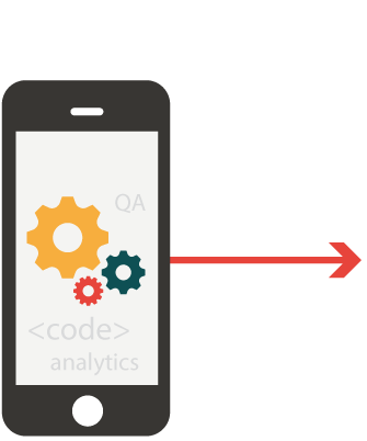 Régens' mobile application development process